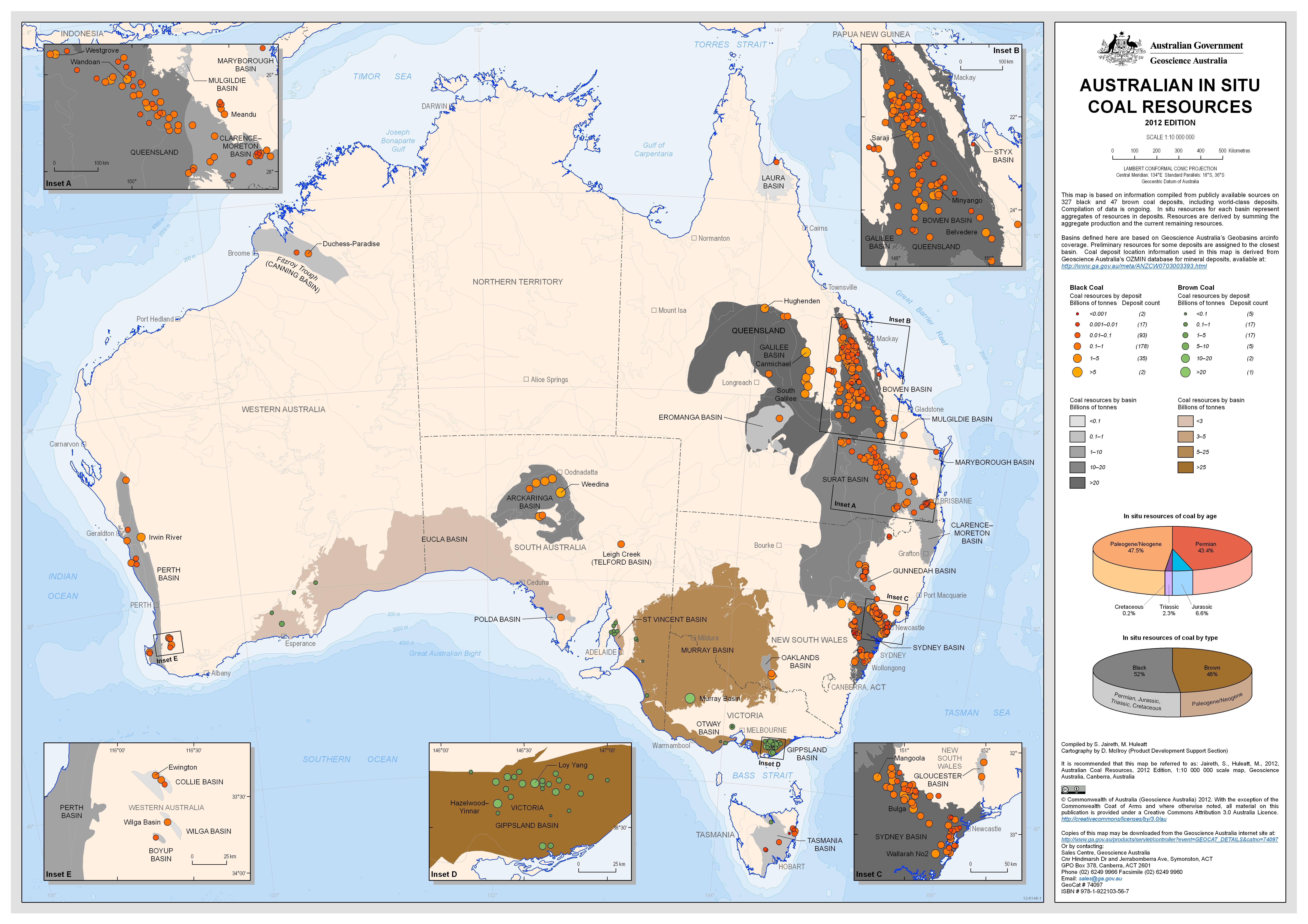 Australian Mineral Resources - Market Index